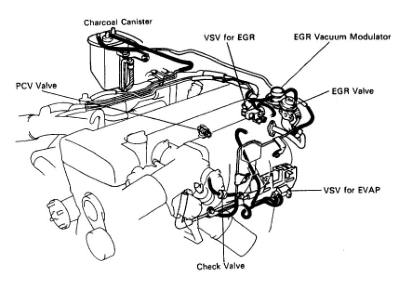fuse box wiring diagram 1995 hummer h1